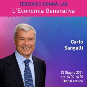 Carlo Sangalli, Presidente nazionale Confcommercio
